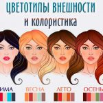 Цветотипы внешности и колористика тест – :