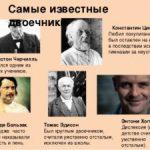 Знаменитые двоечники – 15 великих двоечников | Первый семейный портал Казахстана